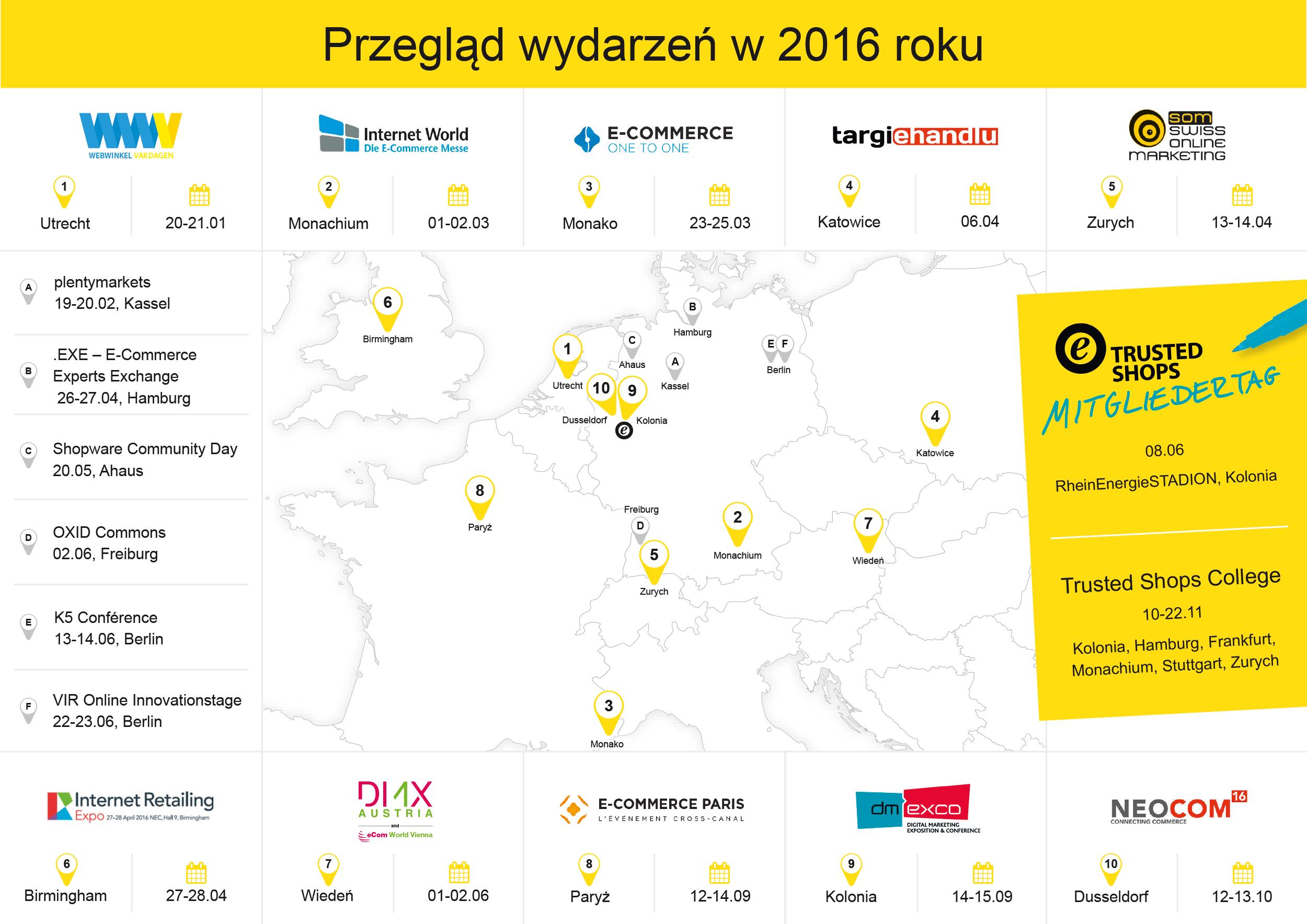 20151103_Abbildung_Event_Übersicht_2016_pl-PL