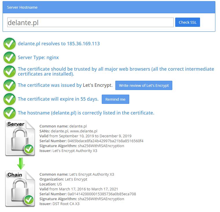 Certyfikat Let's Encrypt dla delante.pl